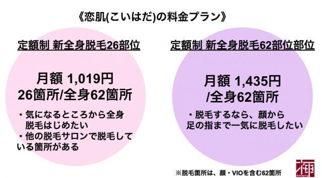 恋肌(こいはだ) ラ・ヴォーグ料金コースキャンペーン