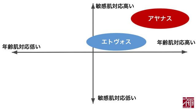 ayanasu-figure