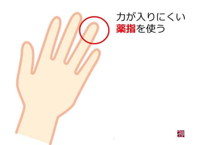 保湿クリーム 手 乾燥肌
