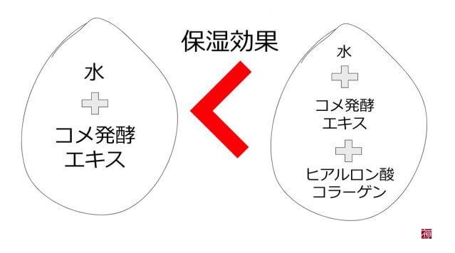 日本酒化粧品 効果