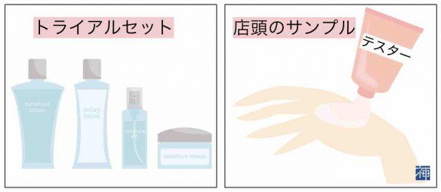 美白化粧品 選び方